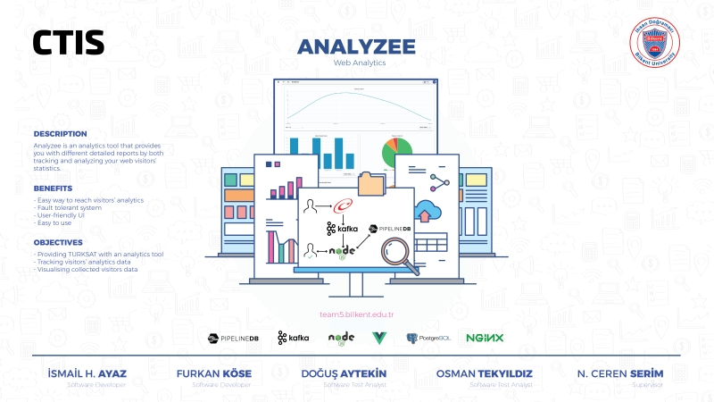 Analyzee